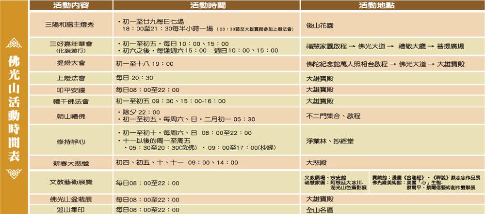 2015 for Tekerala org time table 2015